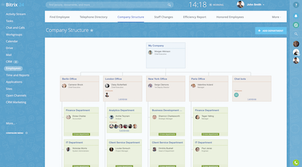 Cloud intranet portal