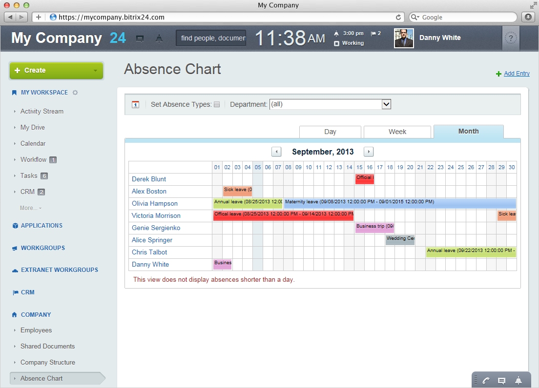 Free cloud HR tools - attendance tracking