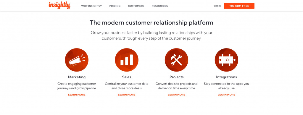 Insightly cloud based crm